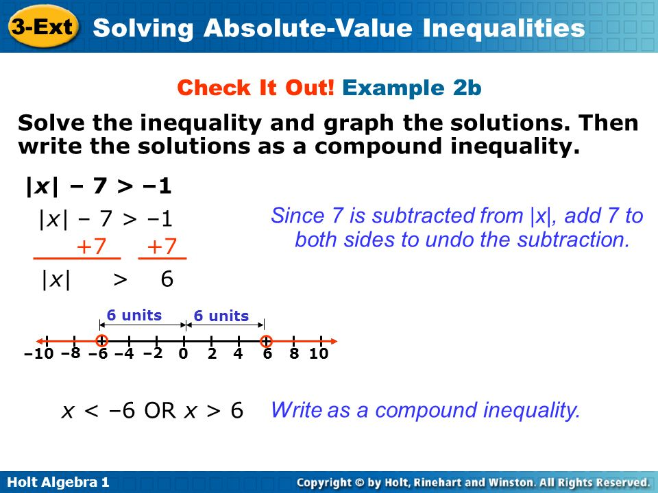 Write as a compound inequality.
