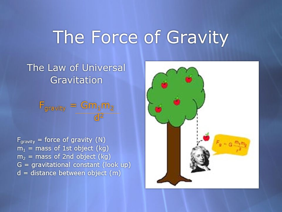 The Force of Gravity The Law of Universal Gravitation Fgravity = Gm1m2