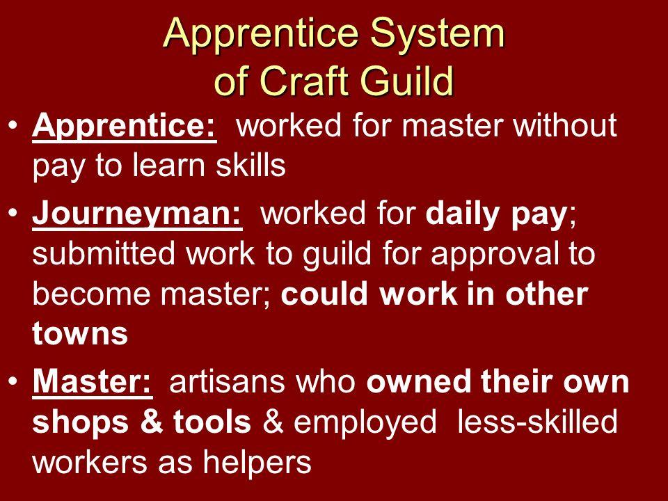 Apprentice System of Craft Guild