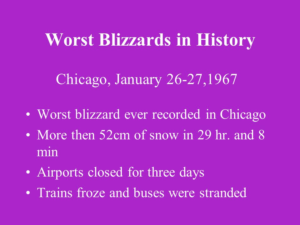 Worst Blizzards in History