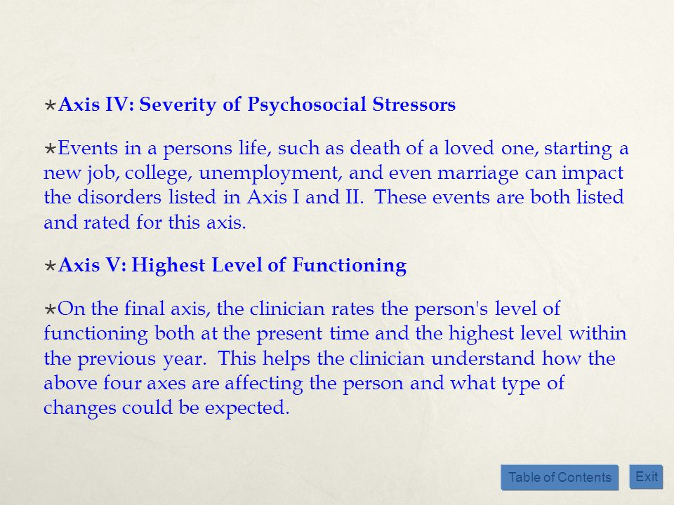 Axis IV: Severity of Psychosocial Stressors