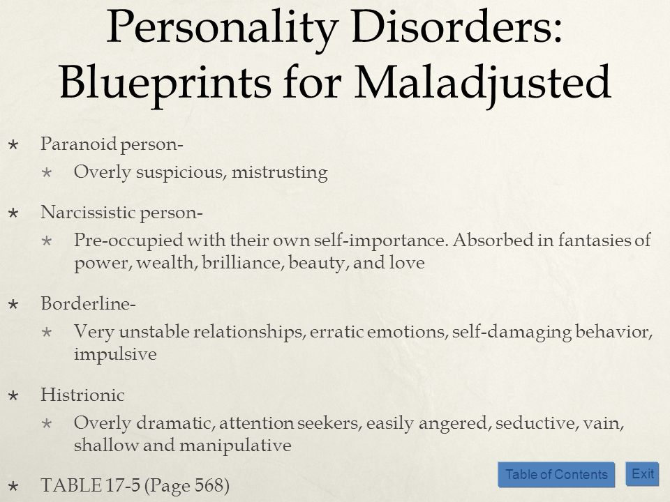 Personality Disorders: Blueprints for Maladjusted