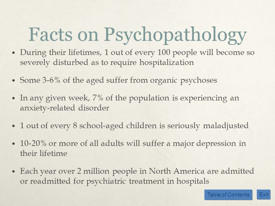 Facts on Psychopathology