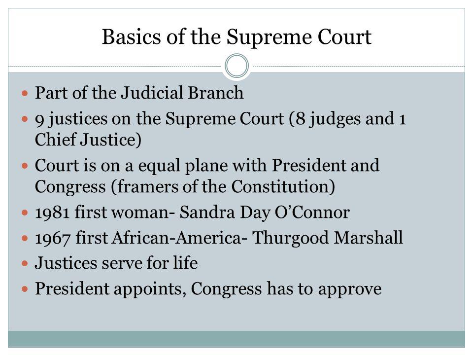 Basics of the Supreme Court