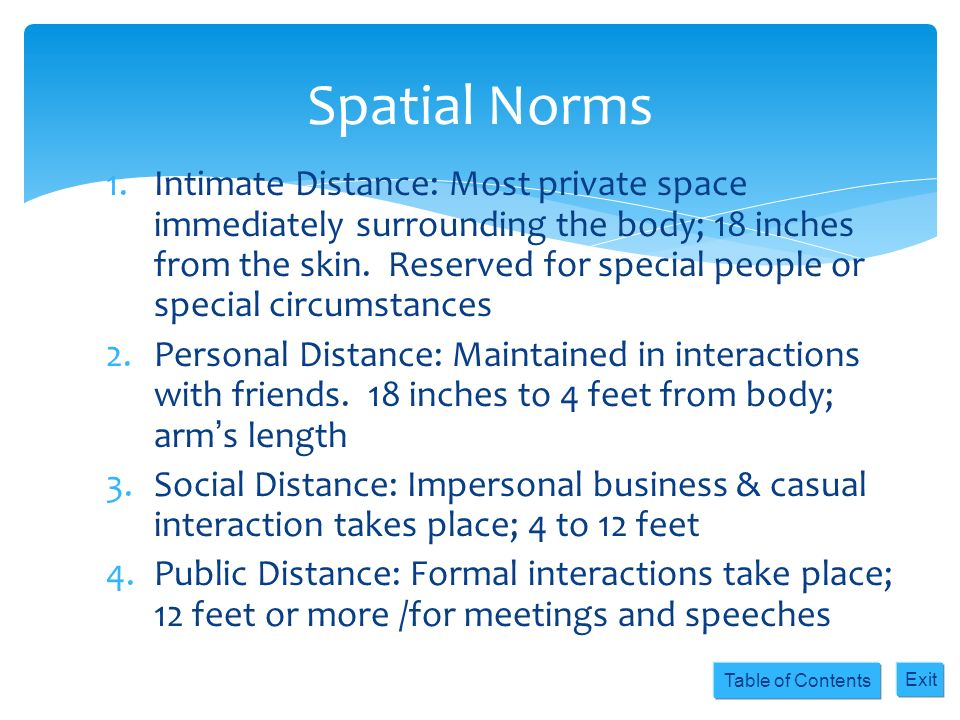 Spatial Norms