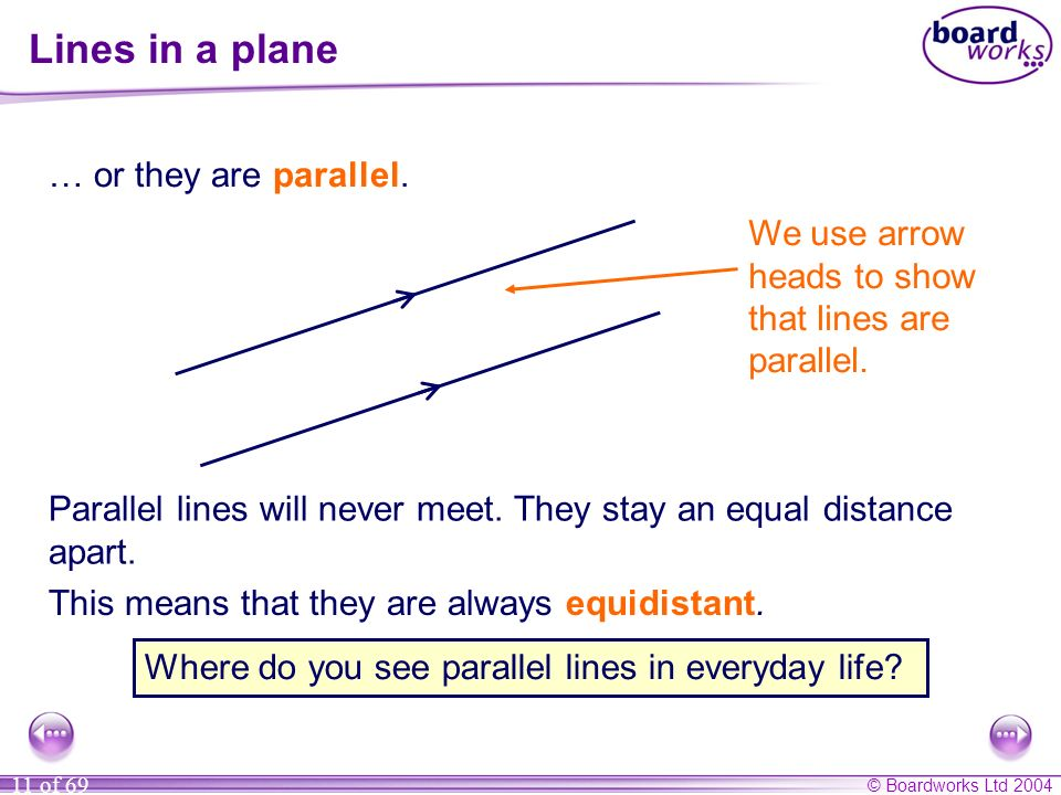 Lines in a plane … or they are parallel.