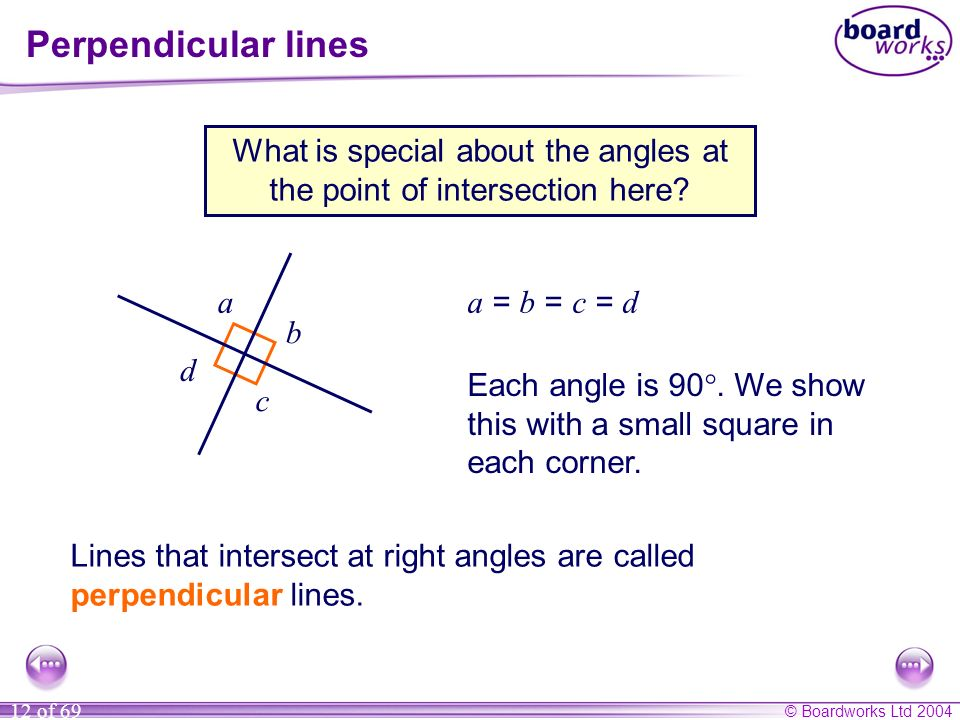 What is special about the angles at the point of intersection here