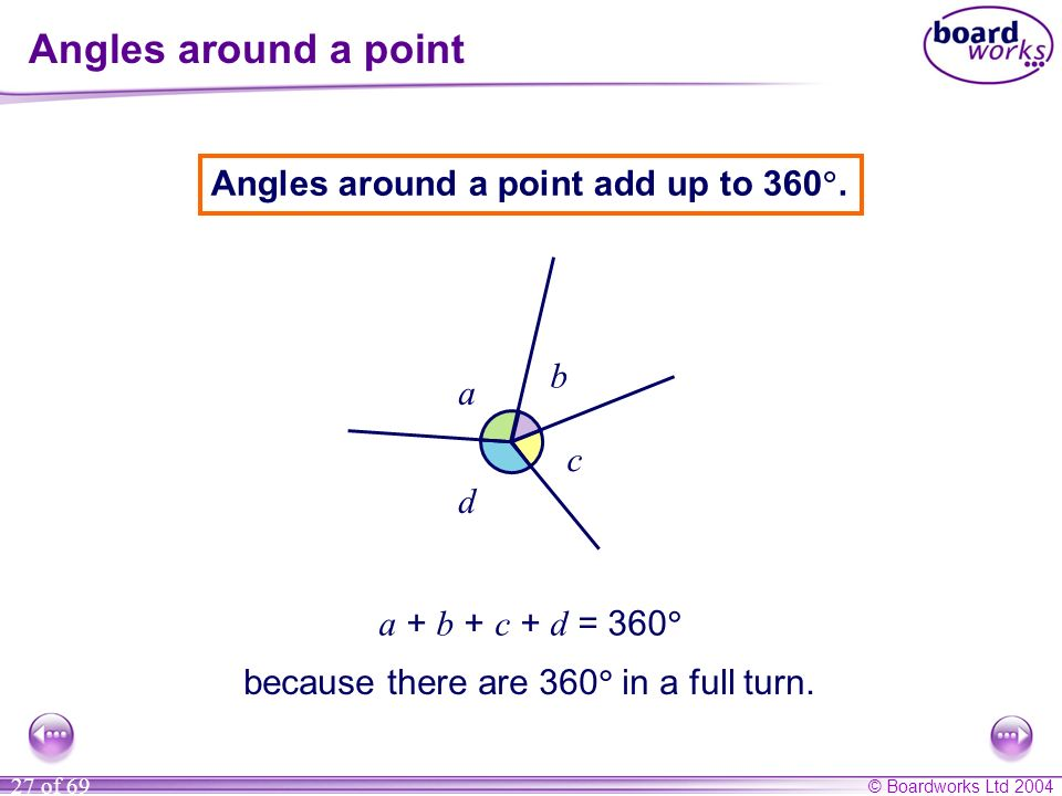 Angles around a point Angles around a point add up to 360. b a c d