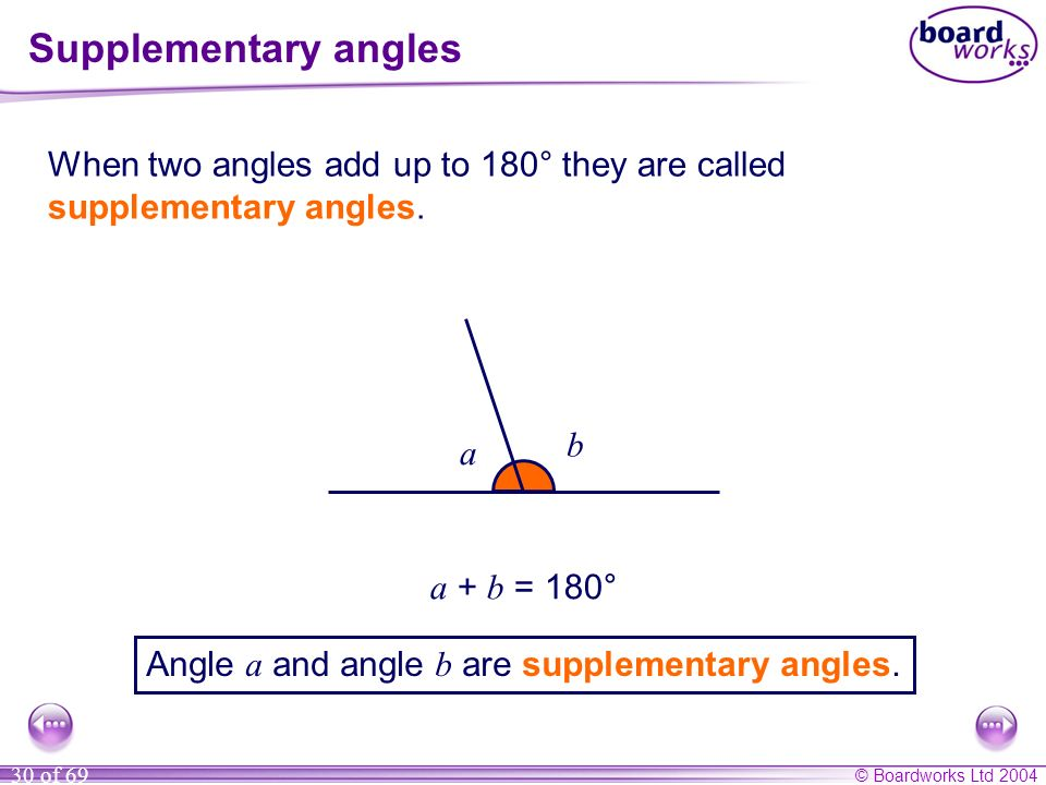 Supplementary angles When two angles add up to 180° they are called supplementary angles. b. a.