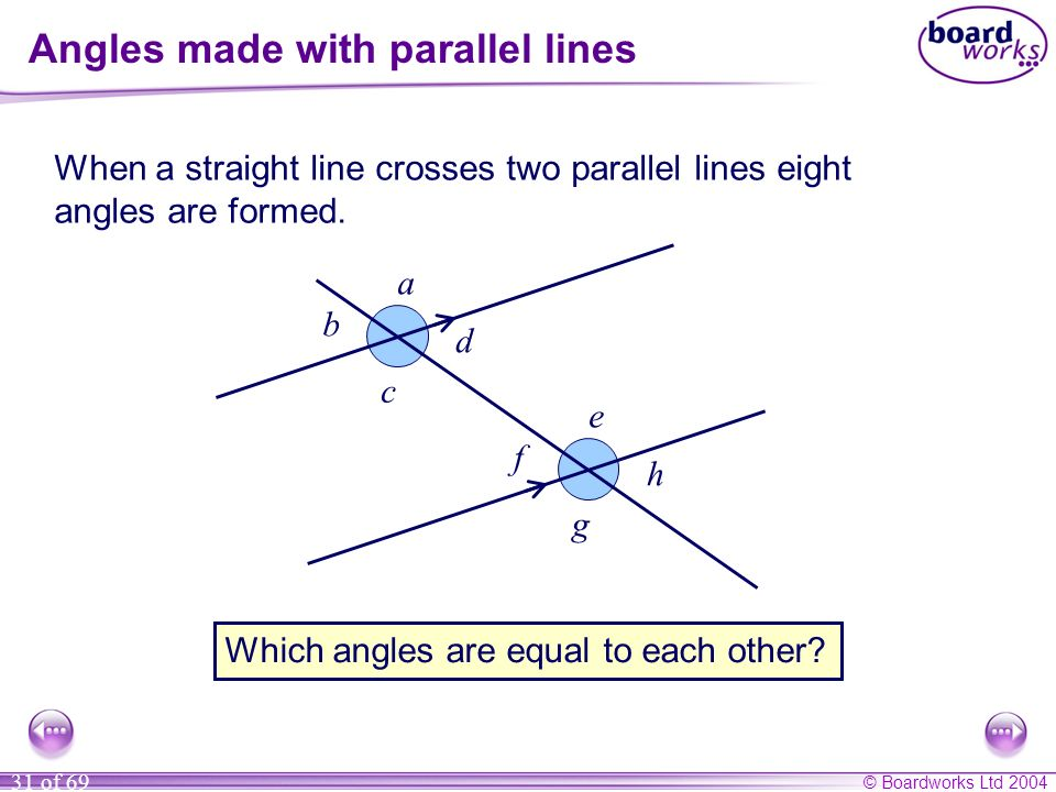 Angles made with parallel lines