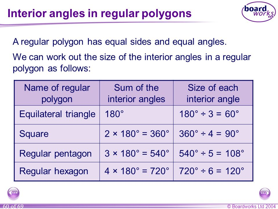 Interior angles in regular polygons