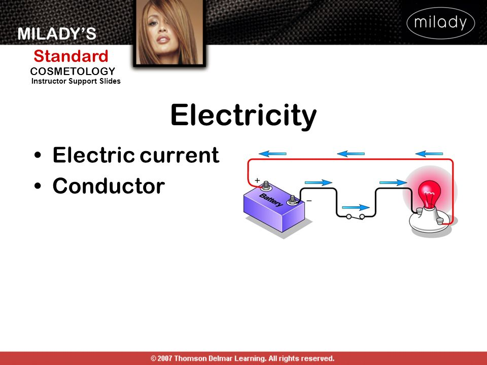 Electricity Electric current Conductor