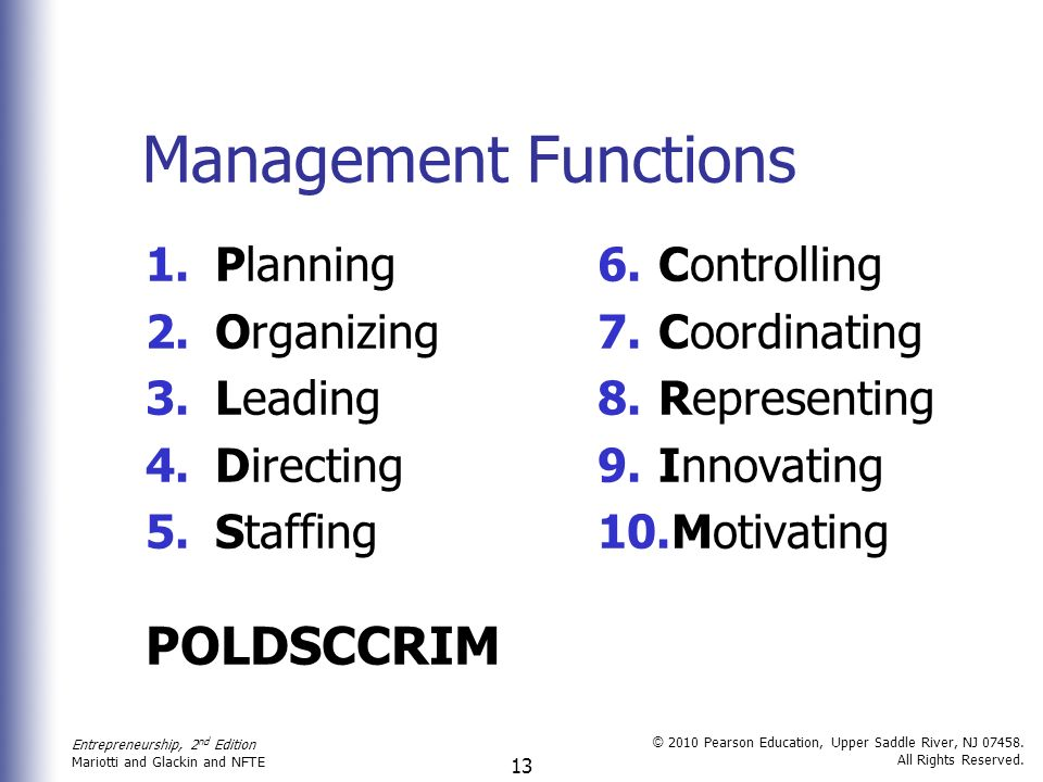 police management organizing planning controlling leading Management can be defines as the process of planning, organising, leading, controlling framework of any organization there is more emphasize on management concept and techniques by focusing.