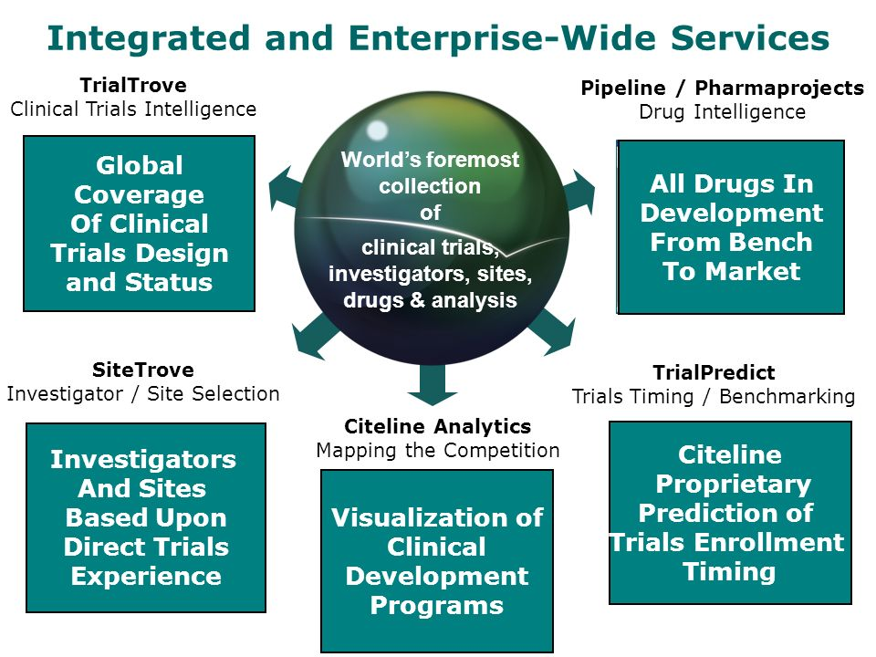Integrated and Enterprise-Wide Services