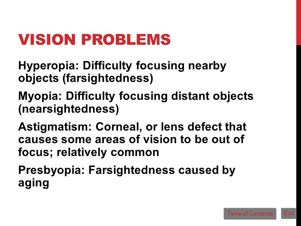Vision Problems