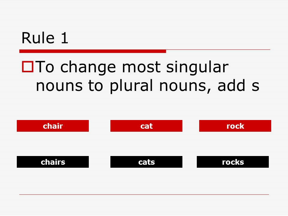 To change most singular nouns to plural nouns, add s