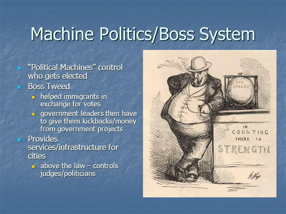 Machine Politics/Boss System