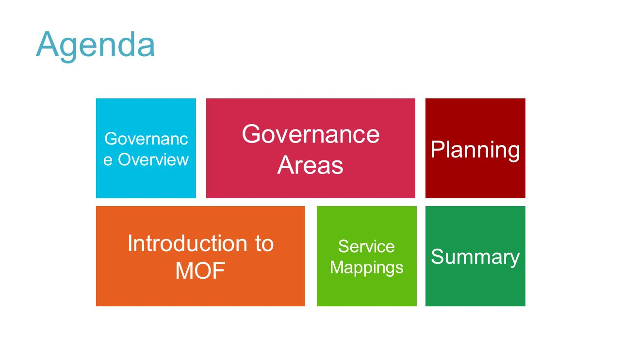 SharePoint Governance Introduction - ppt download