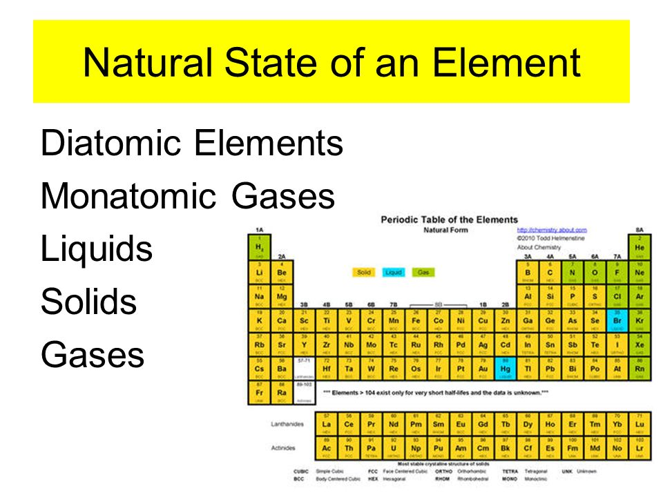 Periodic Table diatomic atoms in the periodic table : What does an atom looks like? - ppt download