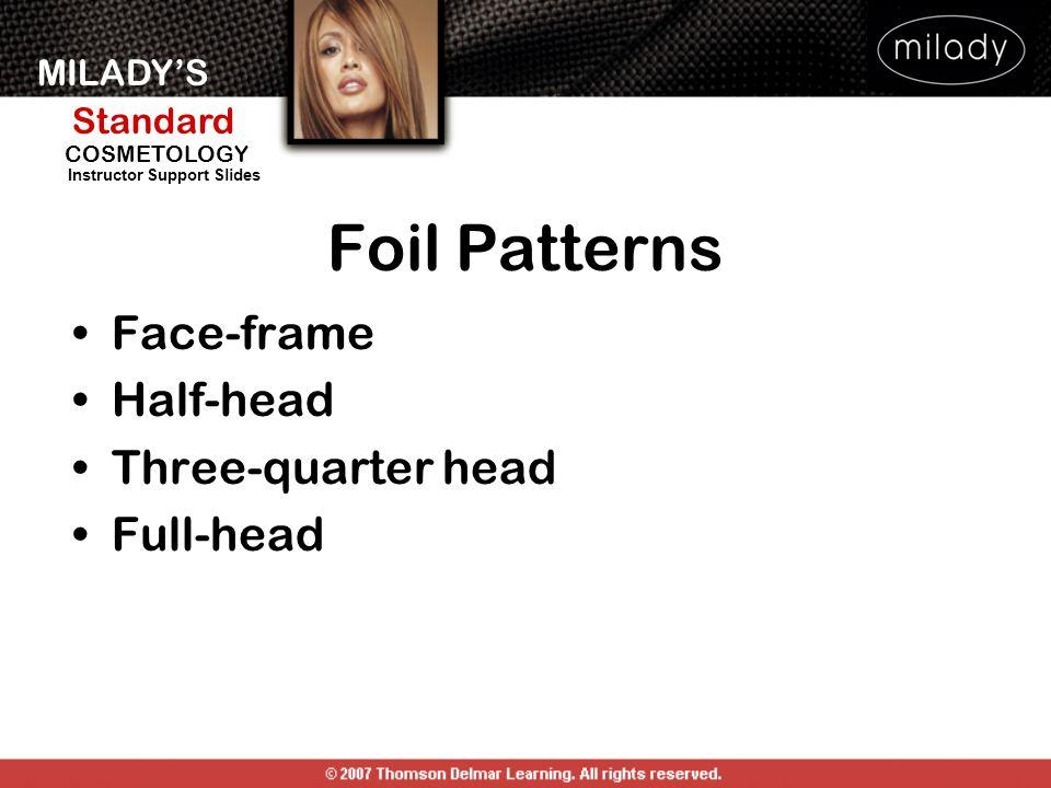 Foil Patterns Face-frame Half-head Three-quarter head Full-head