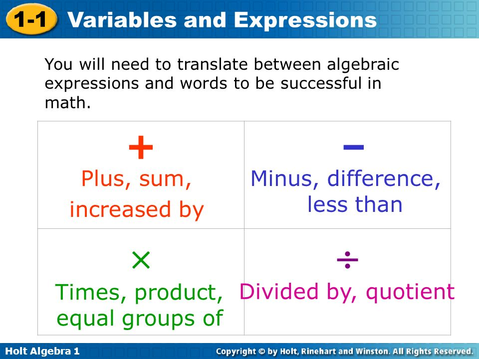   + – Plus, sum, increased by Minus, difference, less than