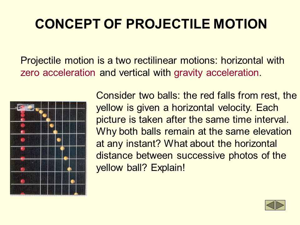 what is the relationship between horizontal and vertical velocity