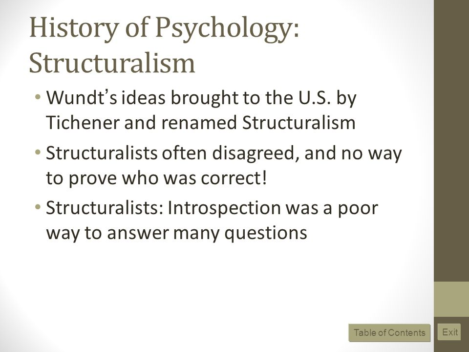 History of Psychology: Structuralism