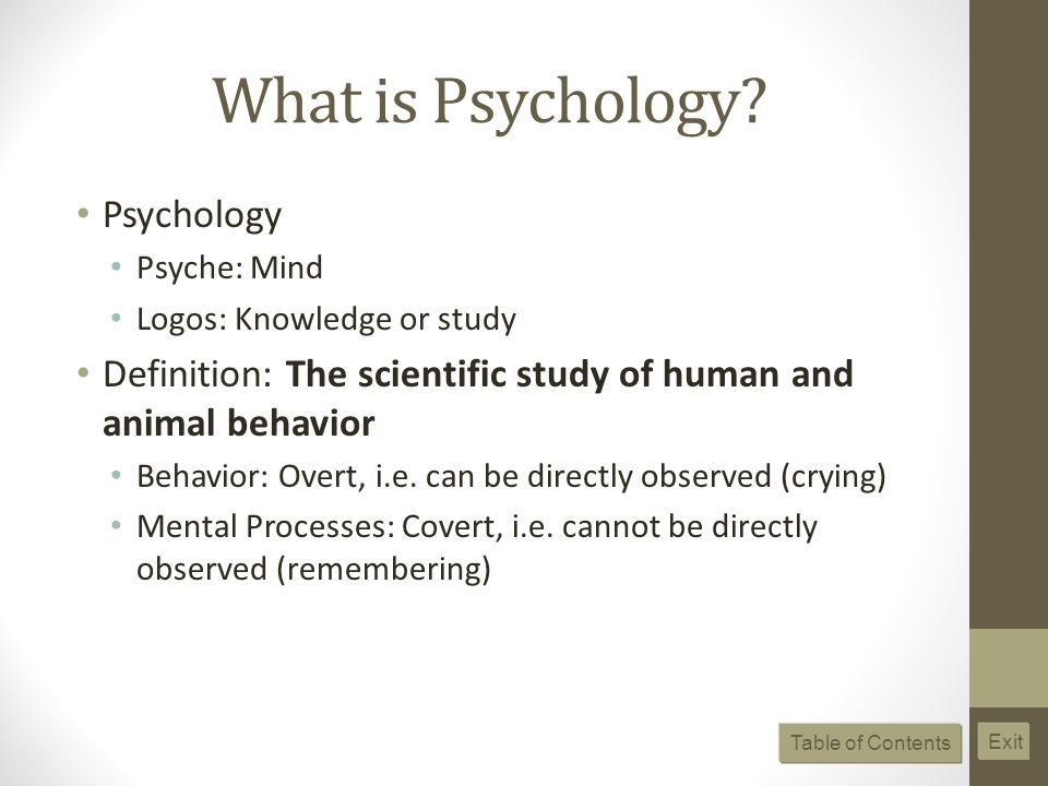 What is Psychology Psychology