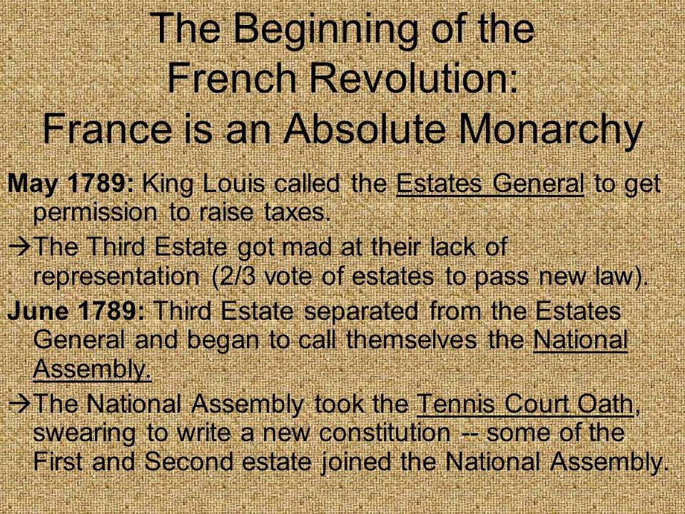 The Beginning of the French Revolution: France is an Absolute Monarchy