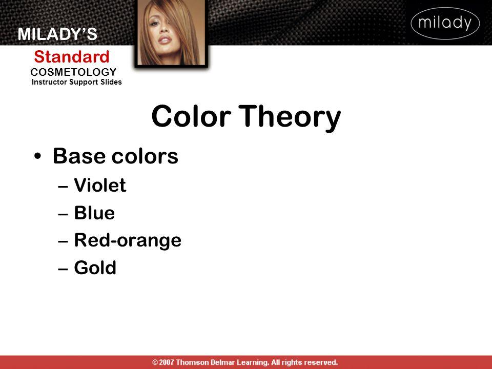 Color Theory Base colors Violet Blue Red-orange Gold