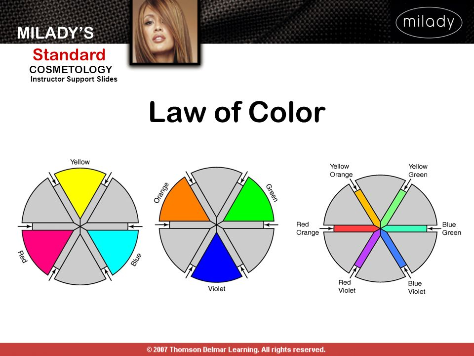 Law of Color THE LAW OF COLOR: This is a system of understanding color relationships. The same combination renders the same results: