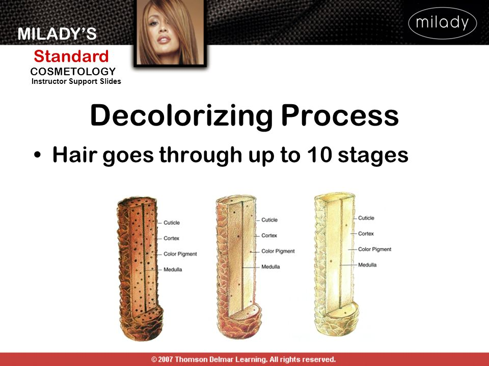 Decolorizing Process Hair goes through up to 10 stages
