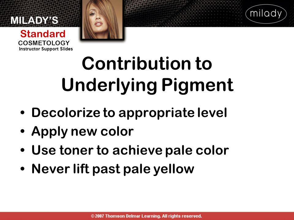 Contribution to Underlying Pigment