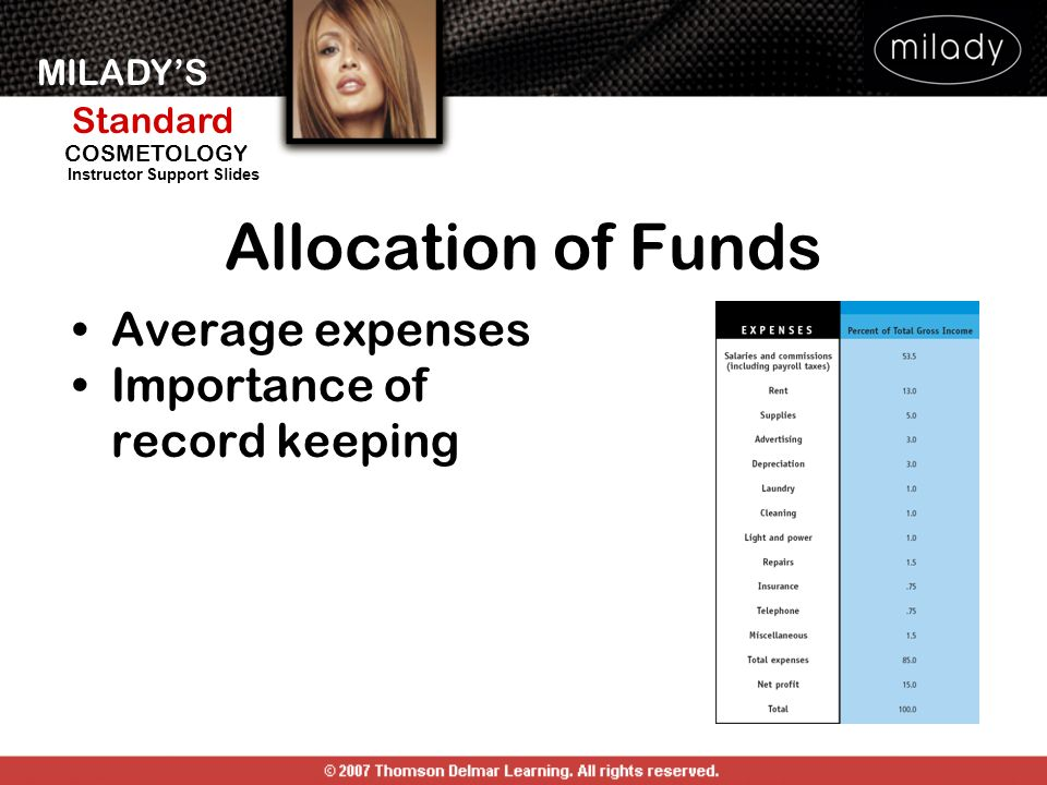 Allocation of Funds Average expenses Importance of record keeping