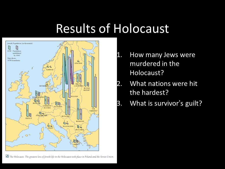 Results of Holocaust How many Jews were murdered in the Holocaust