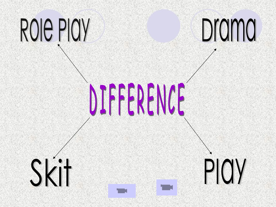 Role Play Drama DIFFERENCE Skit Play