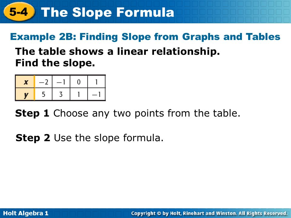Example 2B: Finding Slope from Graphs and Tables