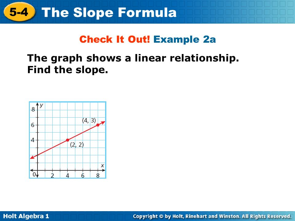 Check It Out! Example 2a The graph shows a linear relationship. Find the slope.