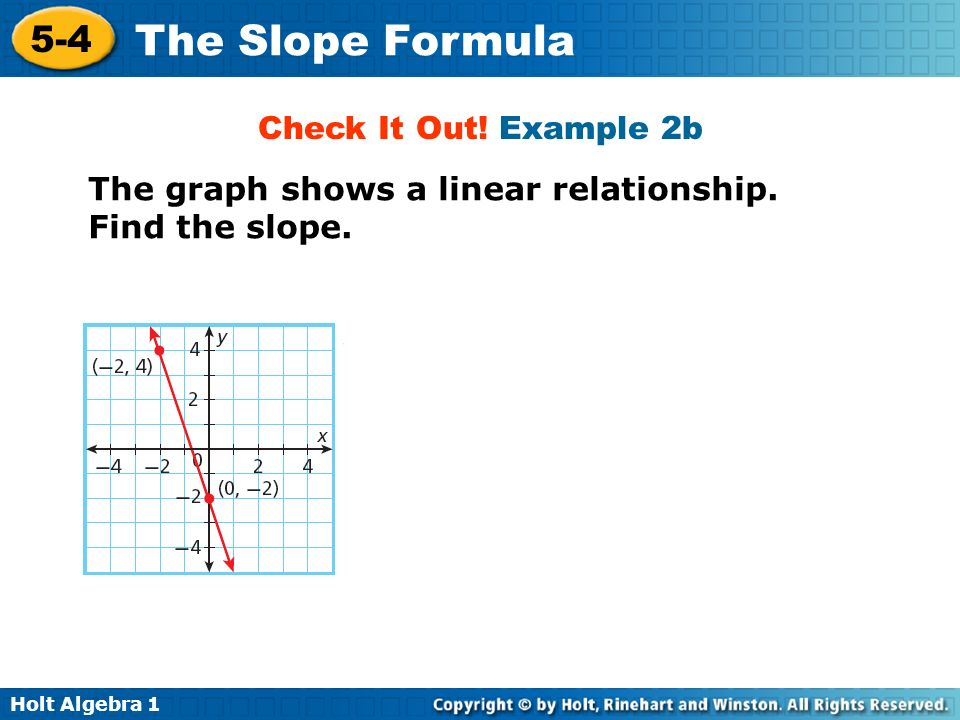 Check It Out! Example 2b The graph shows a linear relationship. Find the slope.