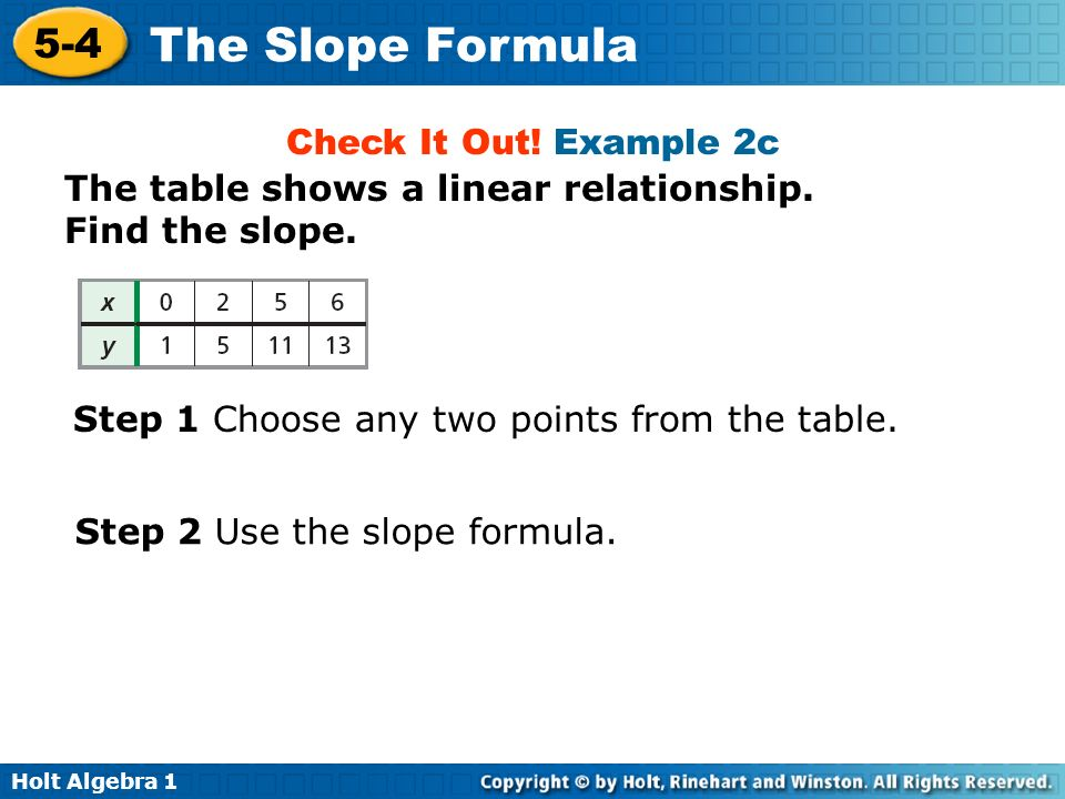 Check It Out! Example 2c The table shows a linear relationship. Find the slope. Step 1 Choose any two points from the table.