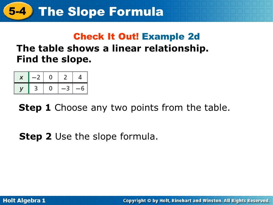 Check It Out! Example 2d The table shows a linear relationship. Find the slope. Step 1 Choose any two points from the table.