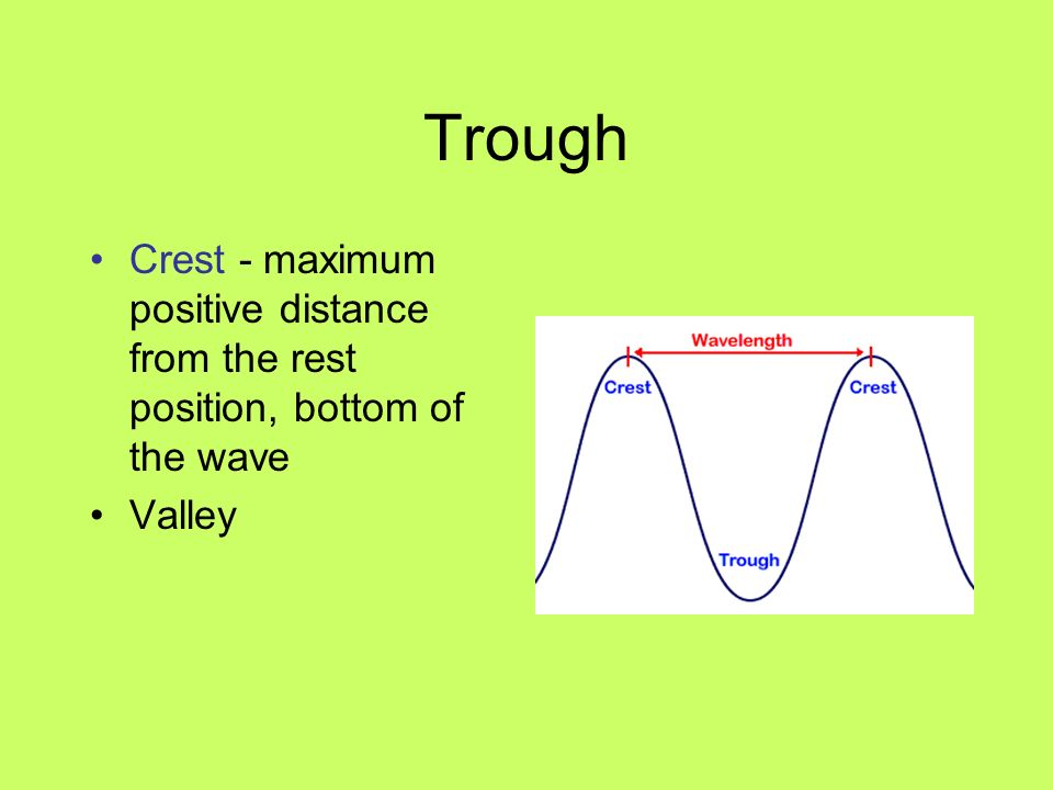 Trough Crest - maximum positive distance from the rest position, bottom of the wave Valley