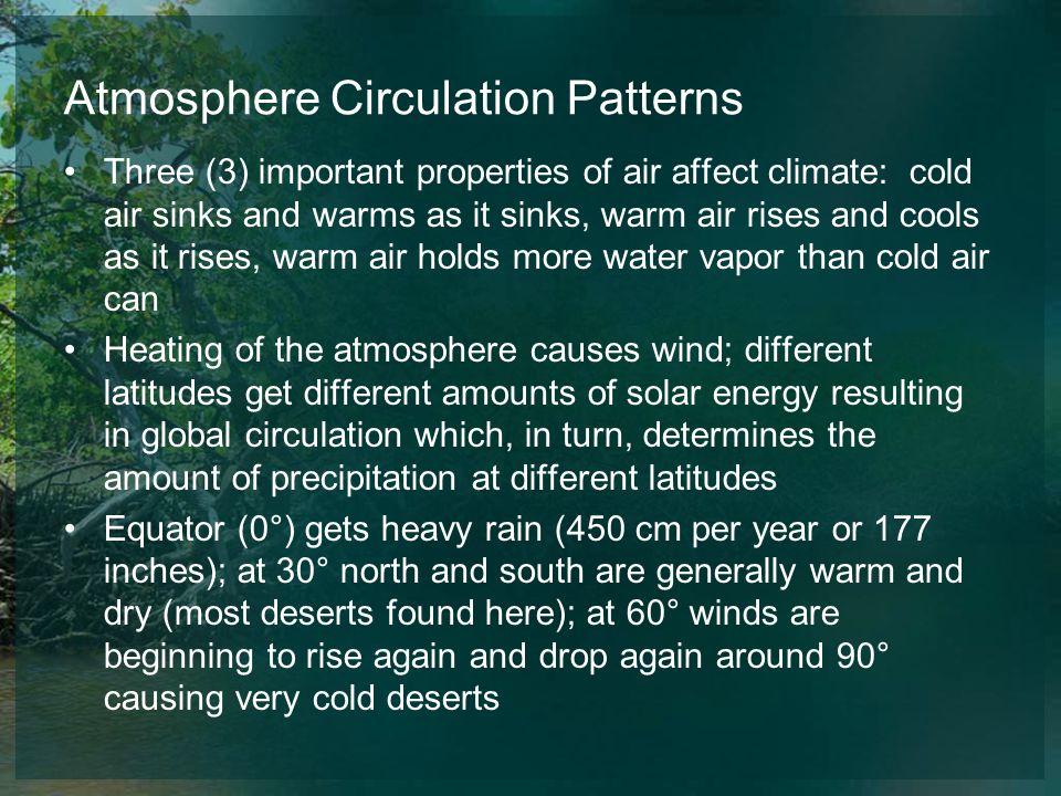 Atmosphere Circulation Patterns