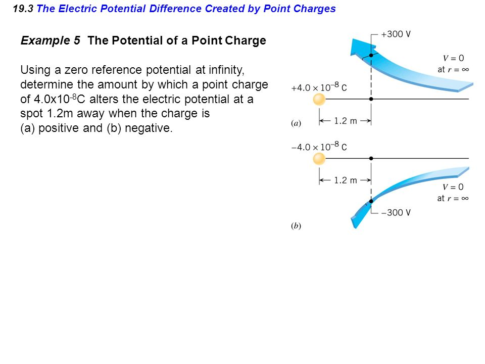 19.3 The Electric Potential Difference Created by Point Charges
