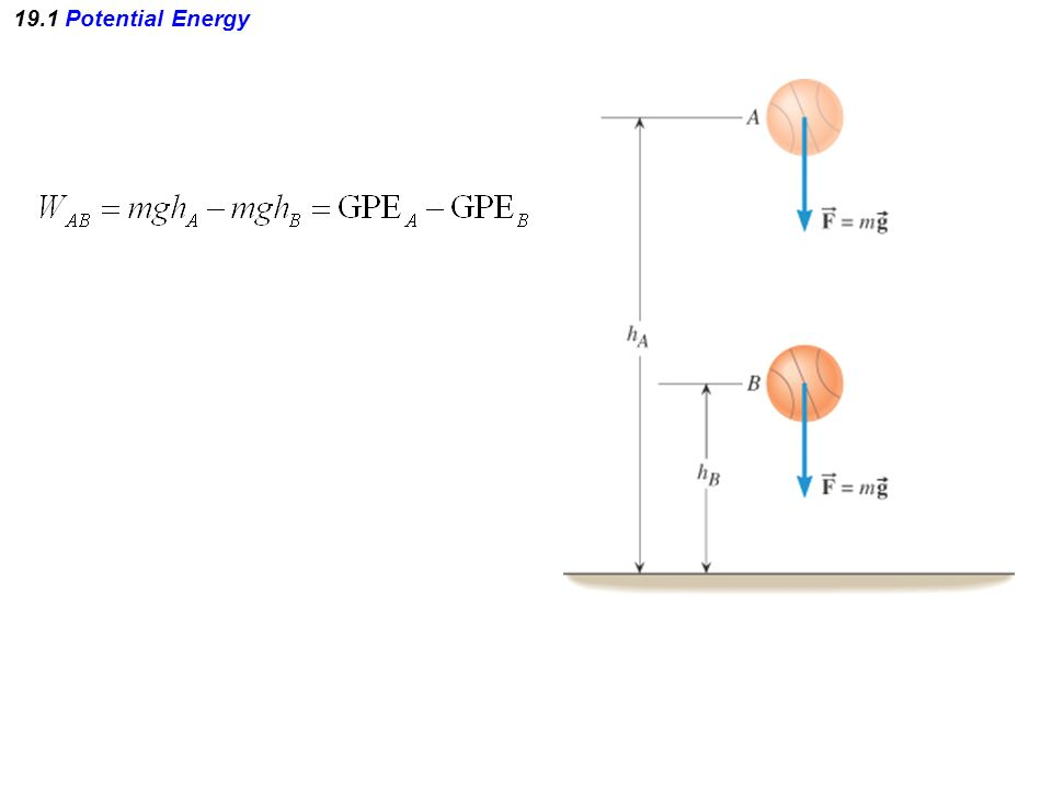 19.1 Potential Energy