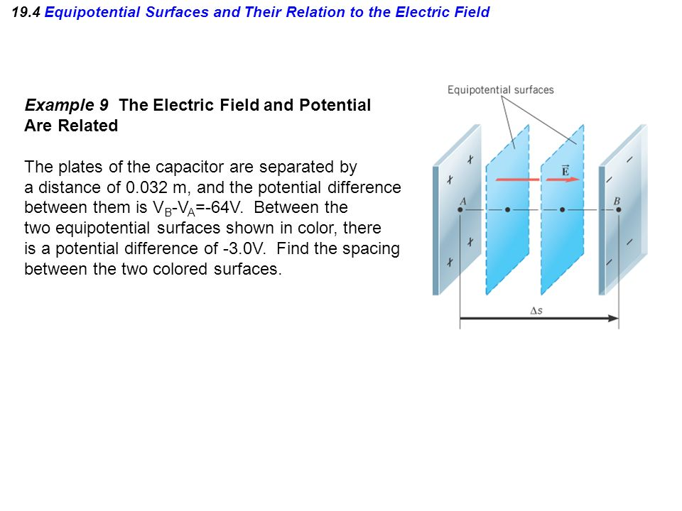 19.4 Equipotential Surfaces and Their Relation to the Electric Field