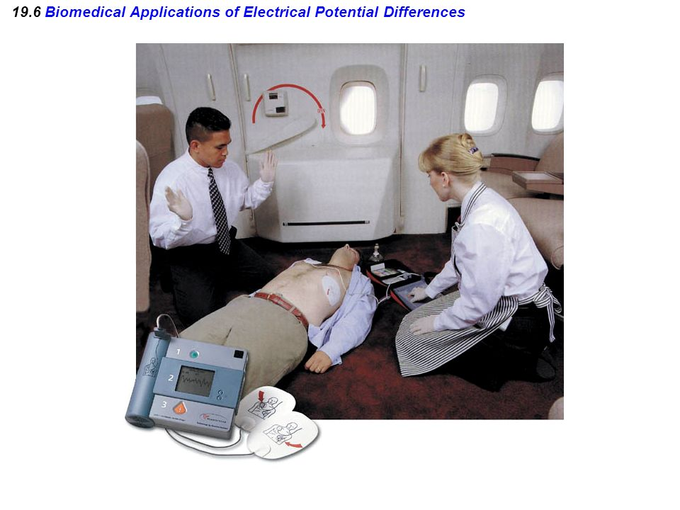 19.6 Biomedical Applications of Electrical Potential Differences