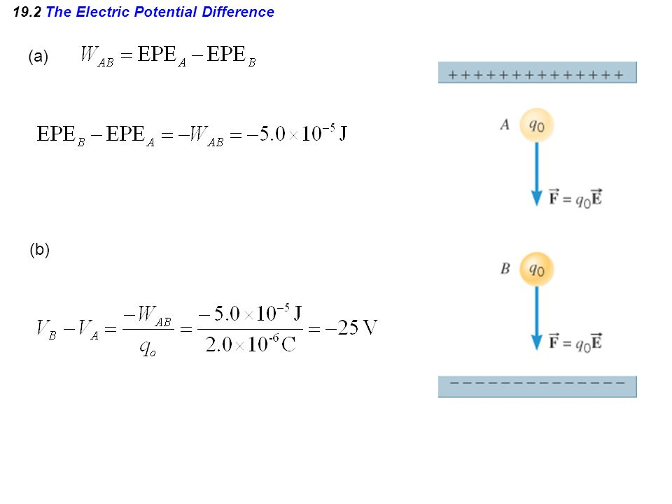 19.2 The Electric Potential Difference