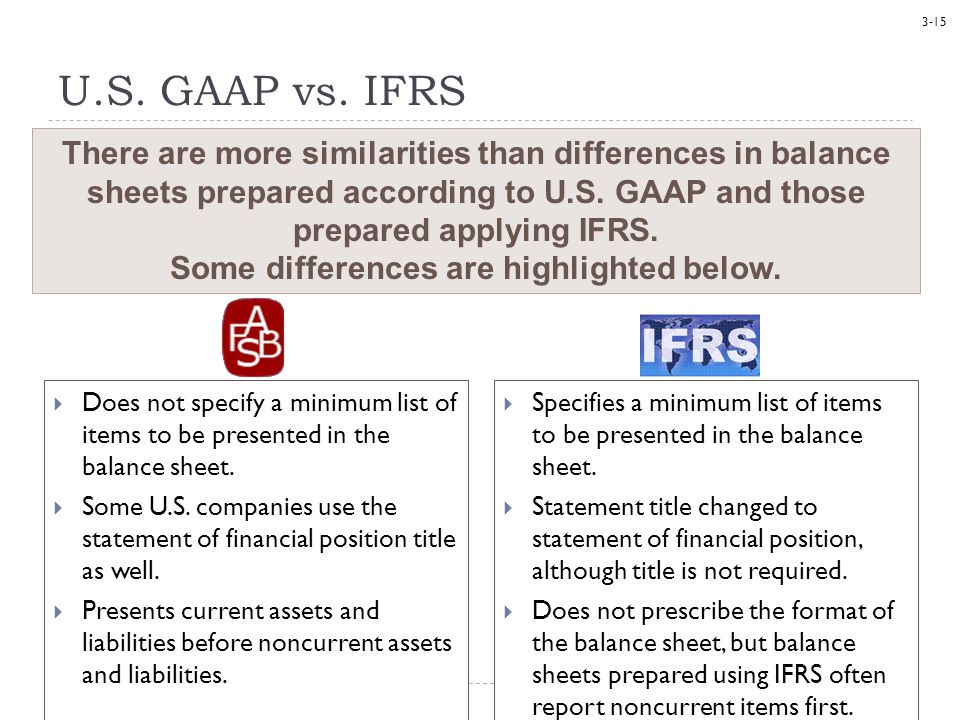 IFRS and U.S. GAAP Difference