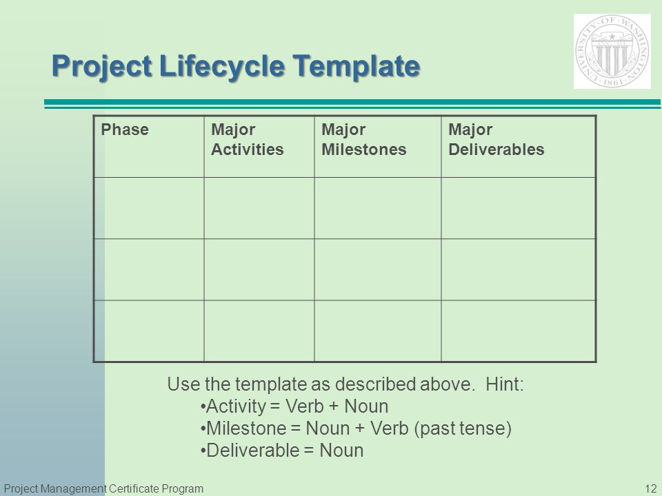 Welcome to session 2 project life cycle ppt download for Project deliverable template